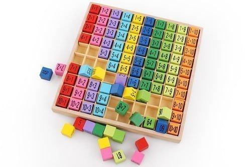 caja multiplicacion montessori